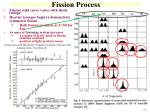 fission process1
