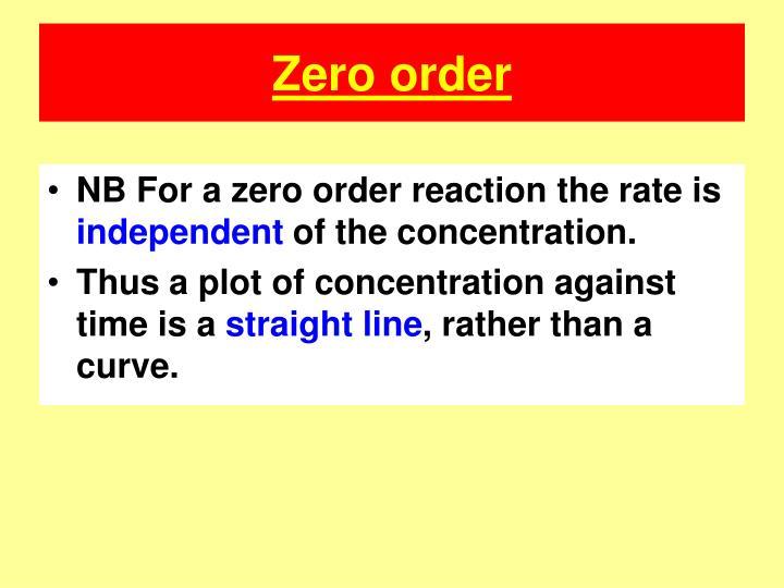 Zero order