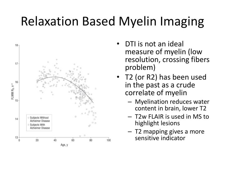 Relaxation Based Myelin Imaging