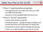 make your plan to icd 10 cm1