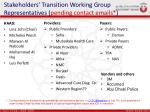 stakeholders transition working group representatives pending contact emails