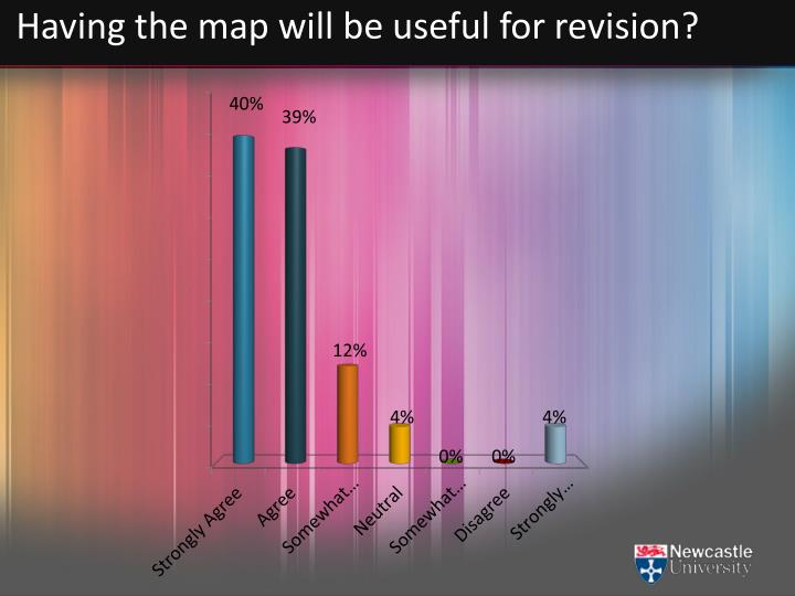 Having the map will be useful for revision?