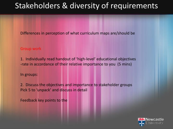Stakeholders & diversity of requirements
