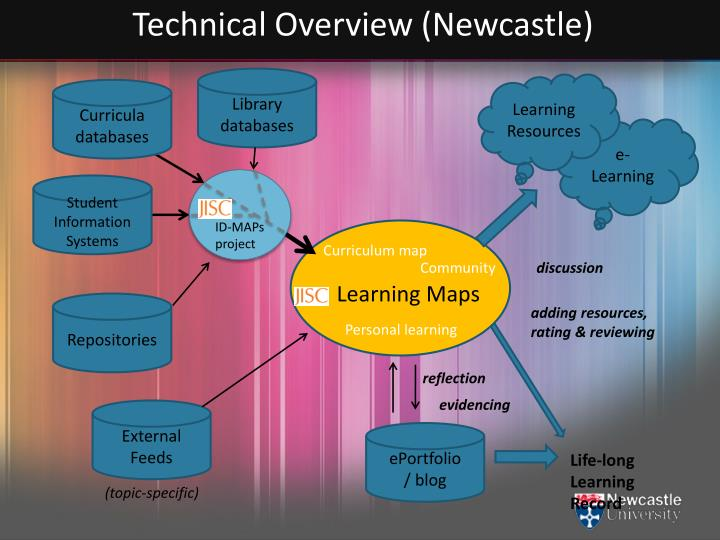 Technical Overview (Newcastle)