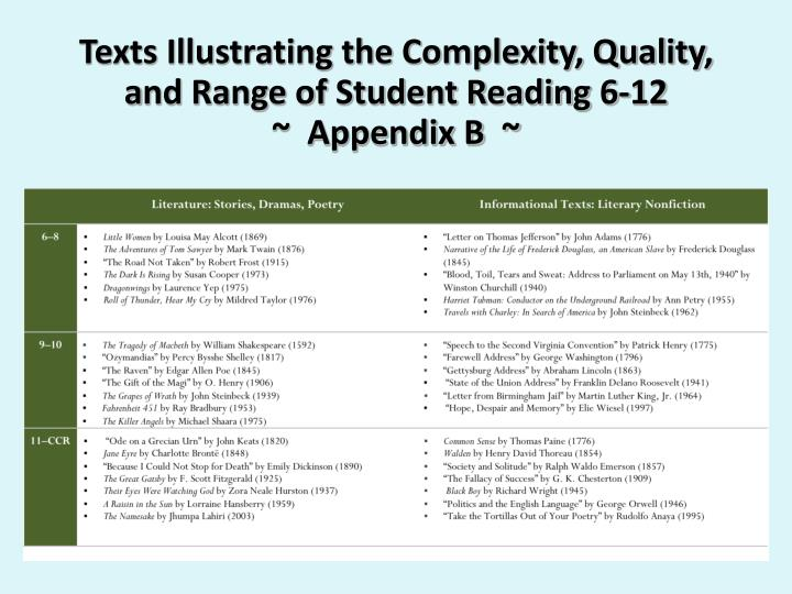 Texts Illustrating the Complexity, Quality,
