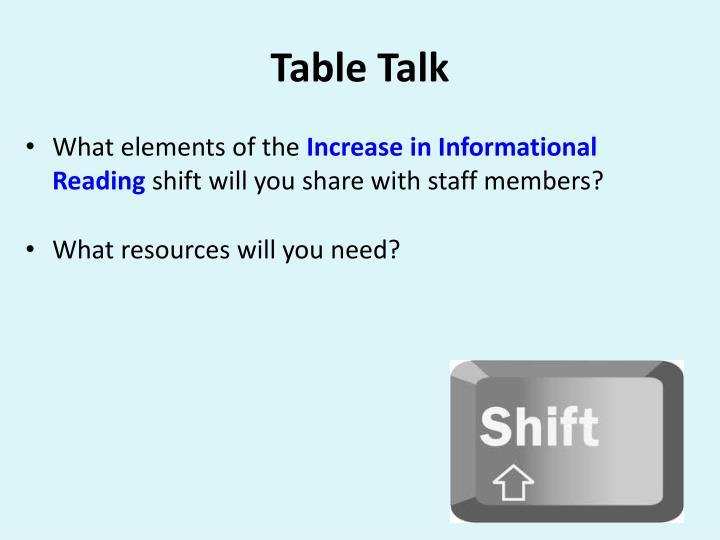 Table Talk