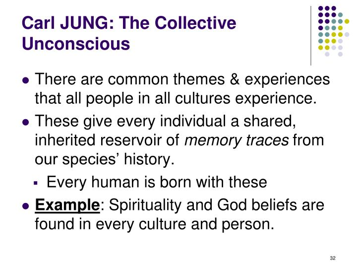 Carl JUNG: The Collective Unconscious