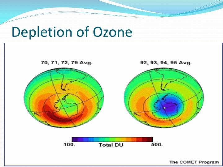 ozone destruction presentation