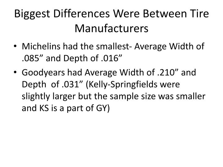 Biggest Differences Were Between Tire Manufacturers