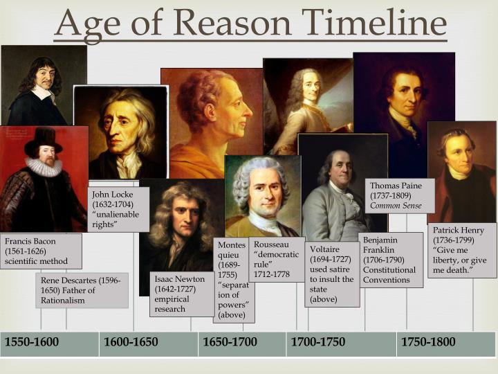an analysis of the age of reason The latest original articles, video/mp3 interviews combined with commentary from around the world latest updates on global, national and regional wars/uprisings healthy living solutions and innovative preparedness strategies fits all internet connected devices for.
