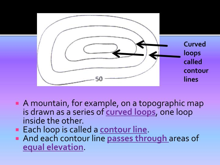 Curved loops called contour lines