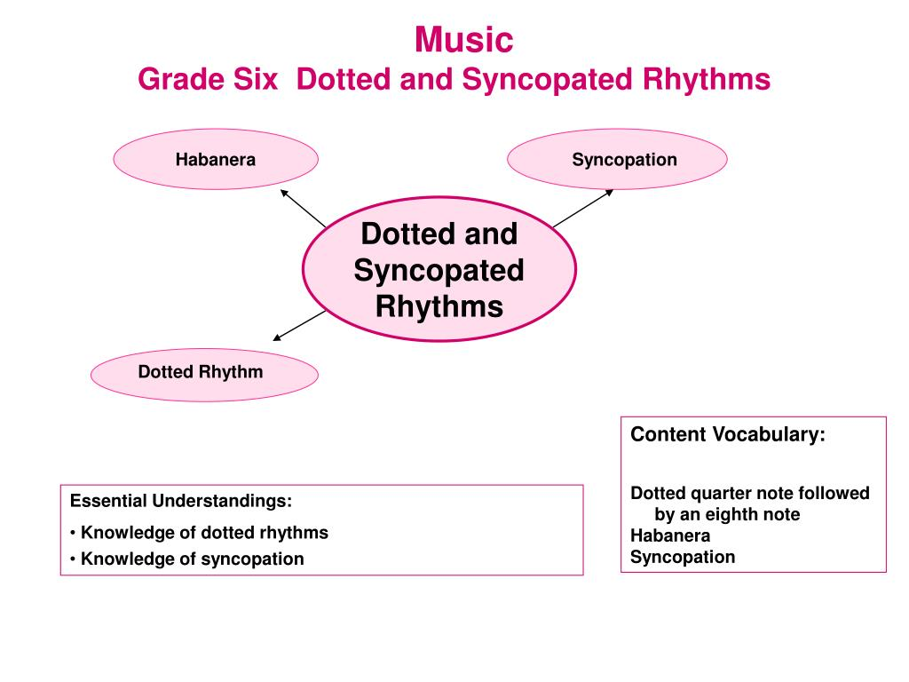 ppt - music grade six dotted and syncopated rhythms powerpoint