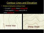 contour lines and elevation