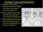 contour lines and elevation1