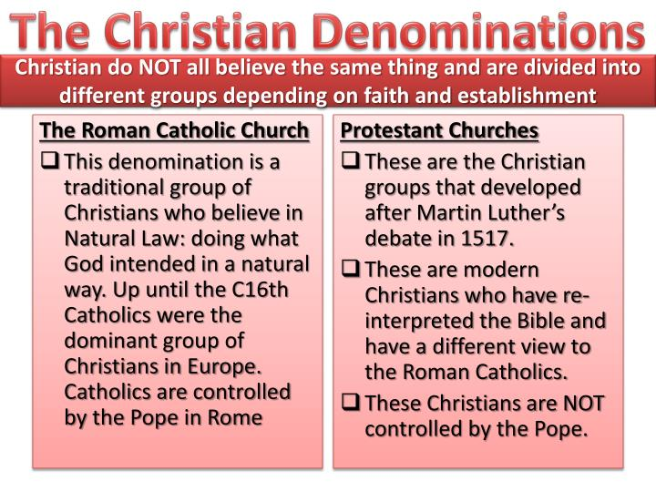 The christian denominations