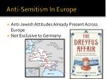anti semitism in europe
