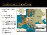 breakdown of violence