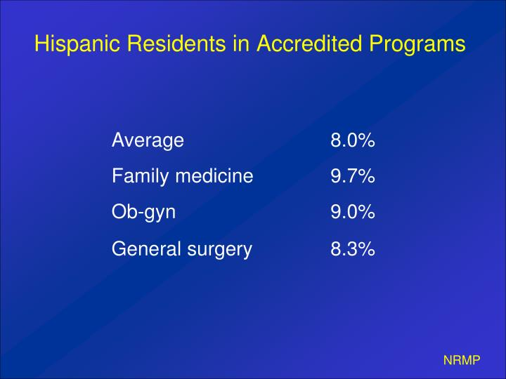 Hispanic Residents in Accredited Programs