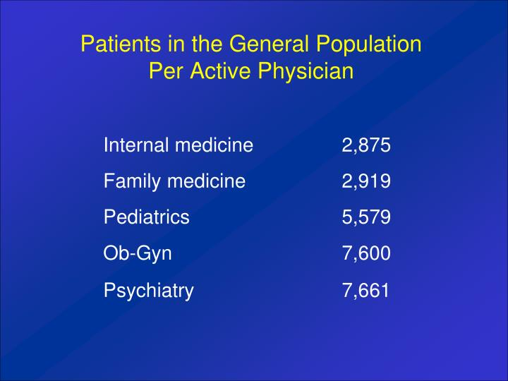 Patients in the General Population