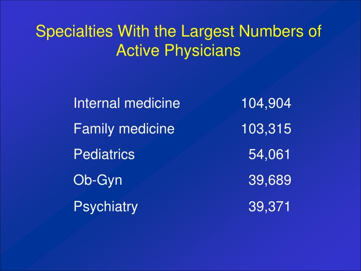 Specialties With the Largest Numbers of Active Physicians