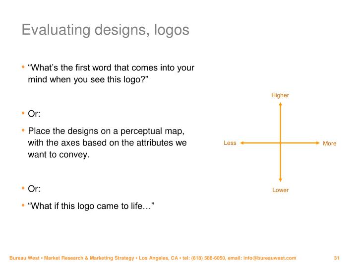Evaluating designs, logos