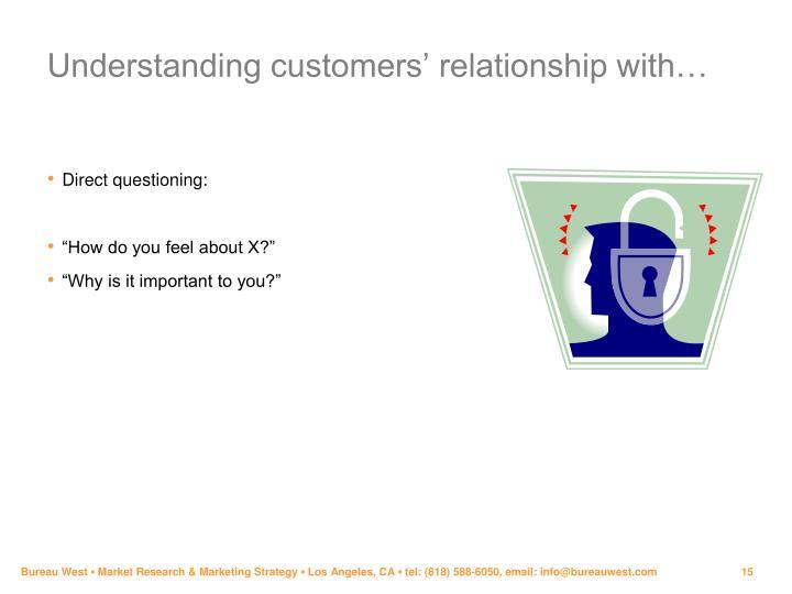 Understanding customers' relationship with…