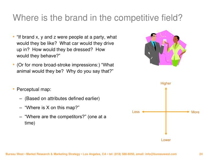 Where is the brand in the competitive field?