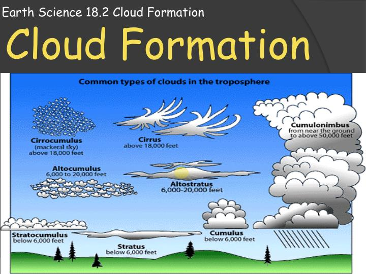 Earth science 18 2 cloud formation