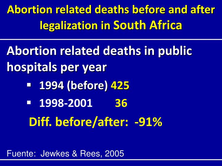 Abortion related deaths before and after legalization in