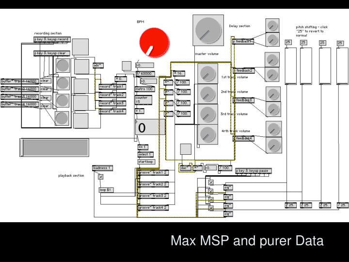 Max MSP and purer Data
