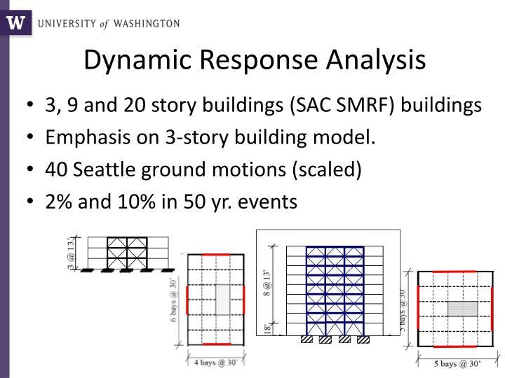 Dynamic Response Analysis