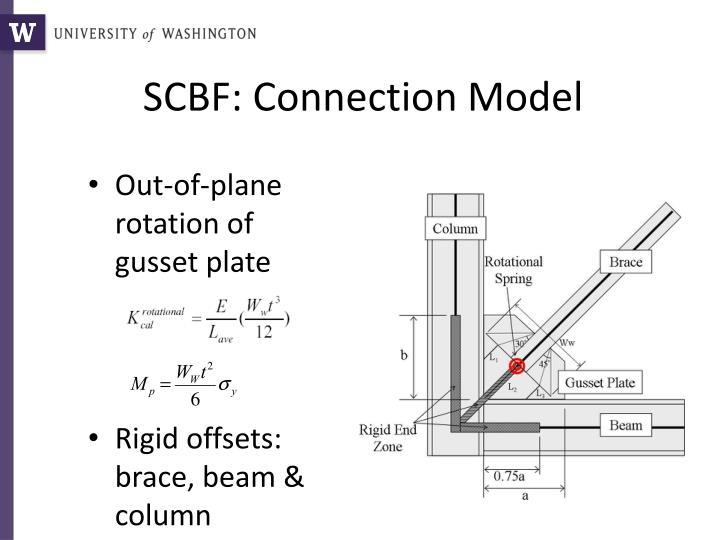 SCBF: Connection Model