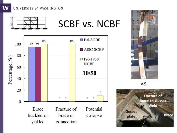 SCBF vs. NCBF