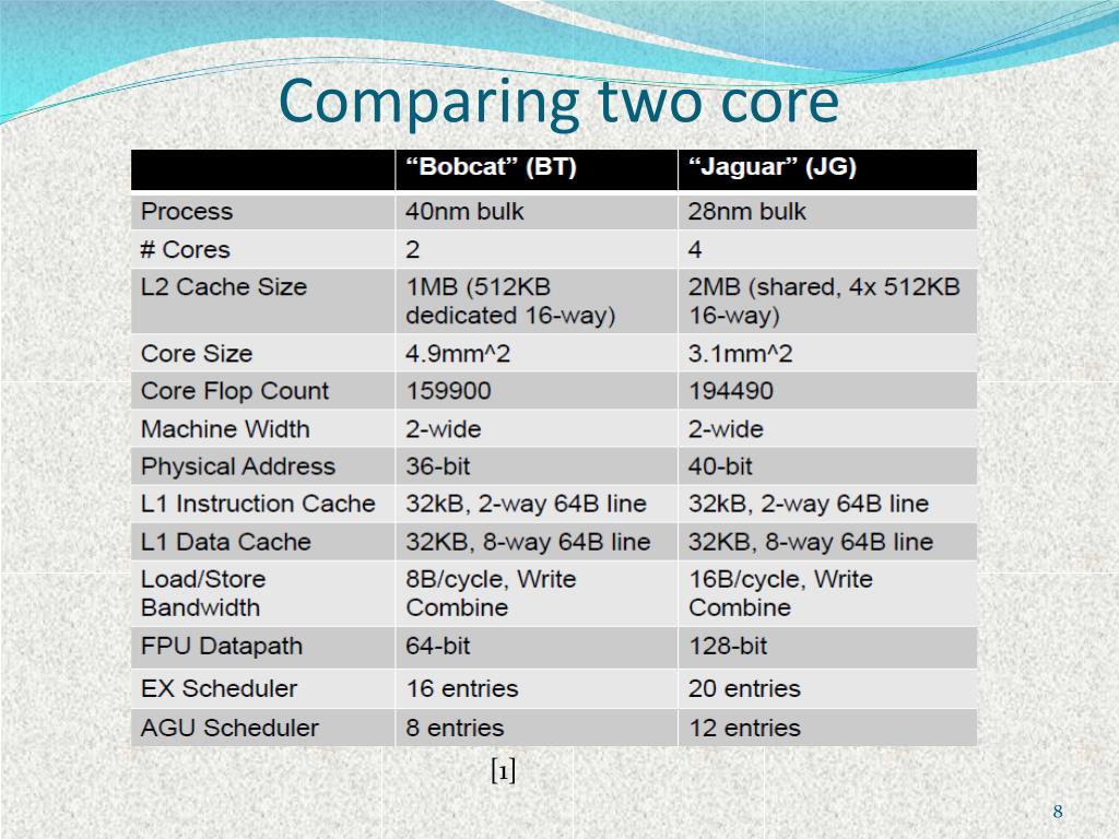 PPT - Jaguar: A Next-Generation Low-Power x86-64 Core