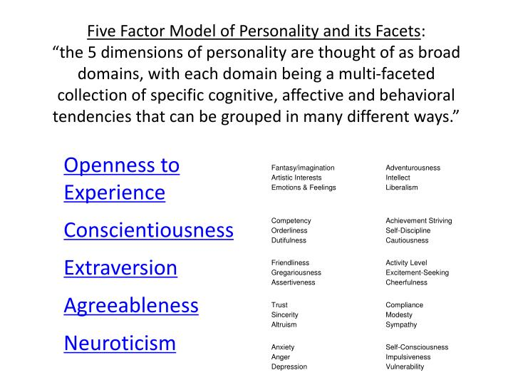 "the five factor model of personality essay Summary in the paper ""academics and the five factor model"" the author analyzes the five factor model, which was designed to narrow down the phenomenon of personality to five distinct dimensions or traits that are extraversion, openness, conscientiousness, agreeableness and neuroticism."