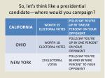 so let s think like a presidential candidate where would you campaign