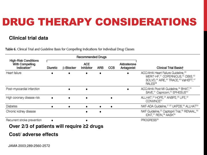 Drug Therapy Considerations