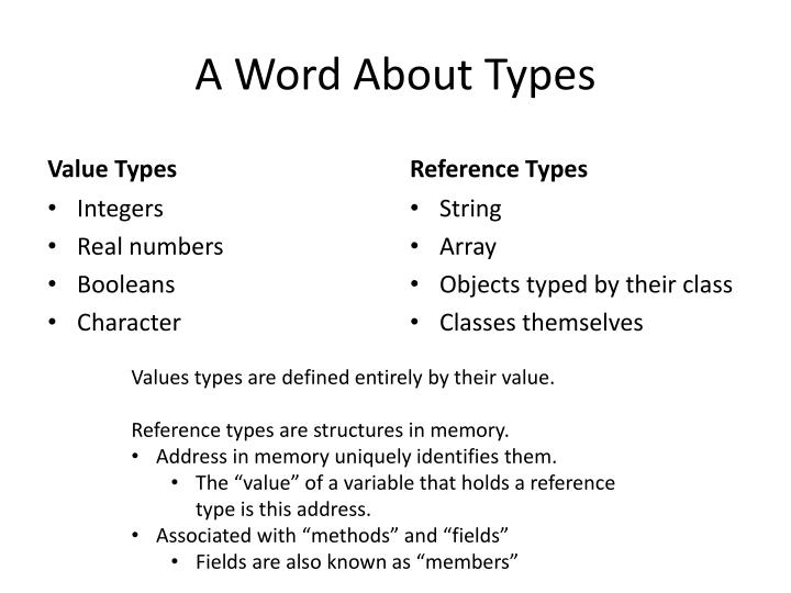 A Word About Types
