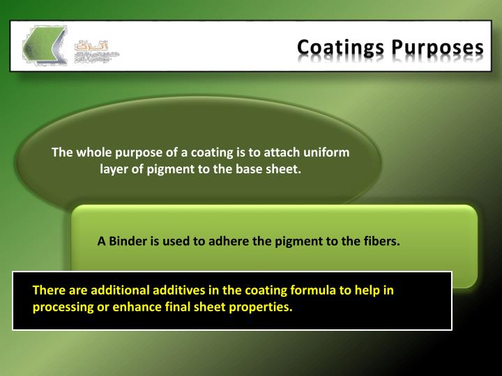 Coatings Purposes