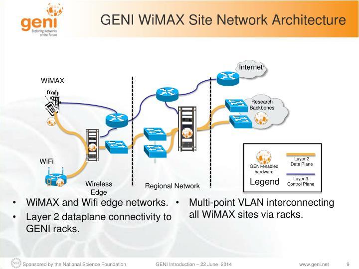 GENI WiMAX Site Network Architecture