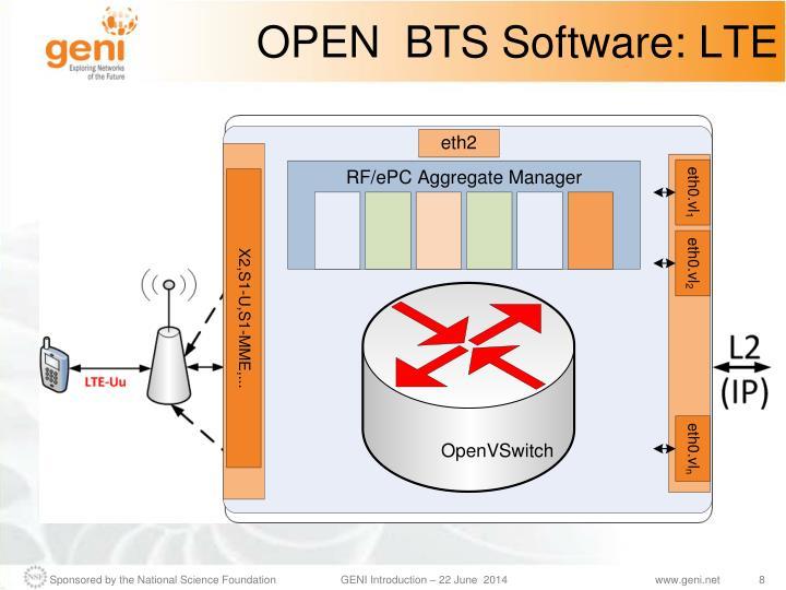 OPEN  BTS Software: LTE