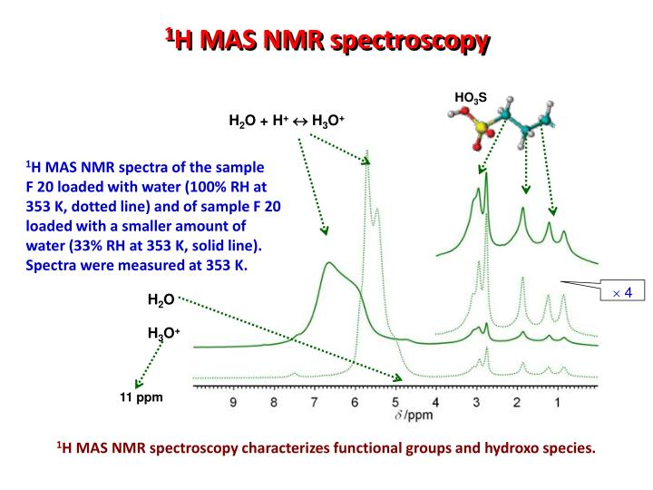 spectroscopy 1hnmr Answers to spectroscopy problems 1 c5h10o: 2-pentanone step 1: the obvious stuff • four distinct 1h nmr signals, integrating 2:3:2:3, triplet, singlet, multiplet, triplet.