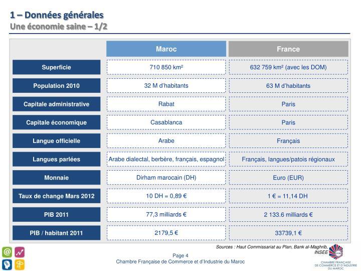 Ppt pr sentation maroc powerpoint presentation id 2134260 - Chambre de commerce espagnole en france ...