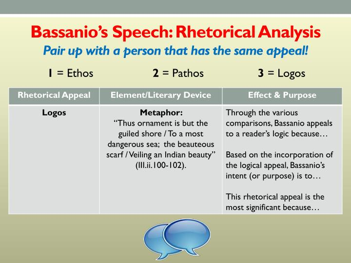 bassanio s speech rhetorical analysis pair up with a person that has the same appeal n.