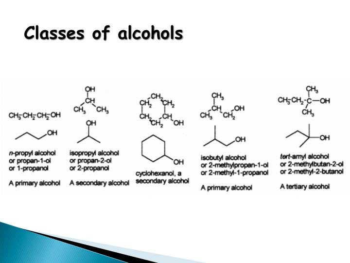 Classes of alcohols
