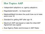 hot topics aap