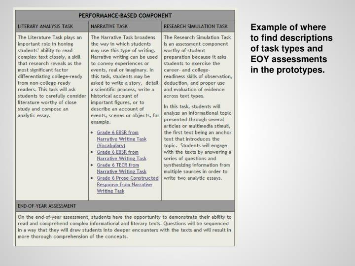 Example of where to find descriptions of task types and EOY assessments in the prototypes.