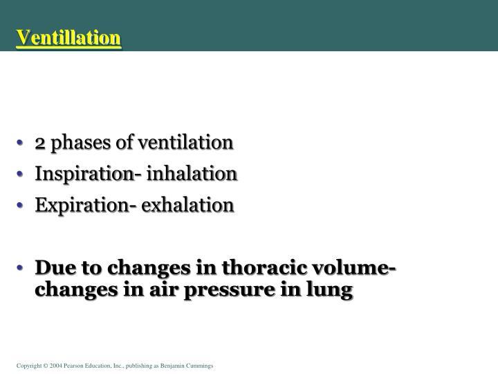 Ventillation