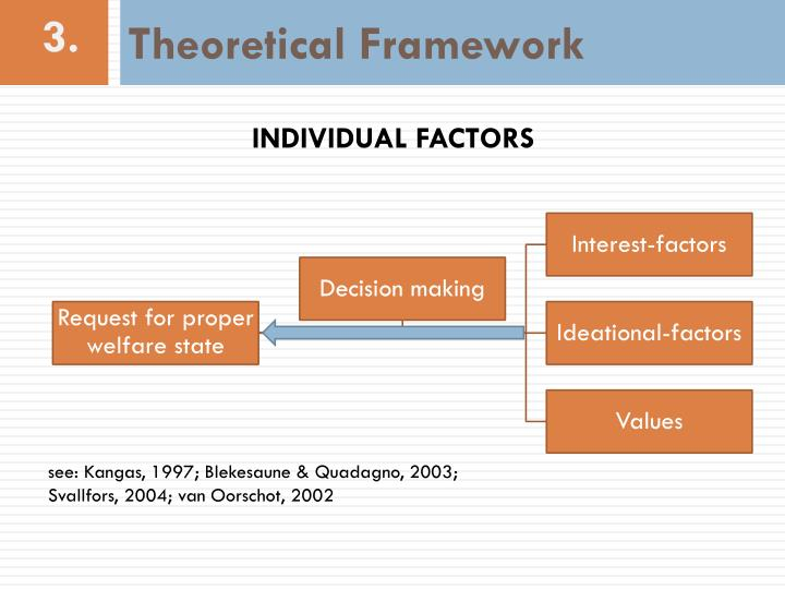 "counseling theoretical framework 1 1 the elements of a proposal frank pajares emory university i introduction and theoretical framework a ""the introduction is the part of the paper that provides readers with the background."