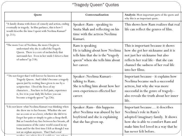 """Tragedy Queen"" Quotes"